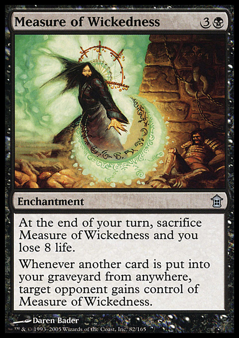 Measure of Wickedness